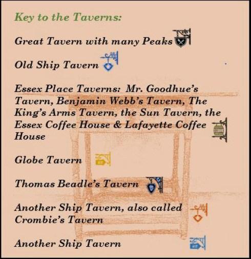 Tavern Key