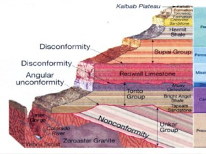 Diagram - Grand - Canyon