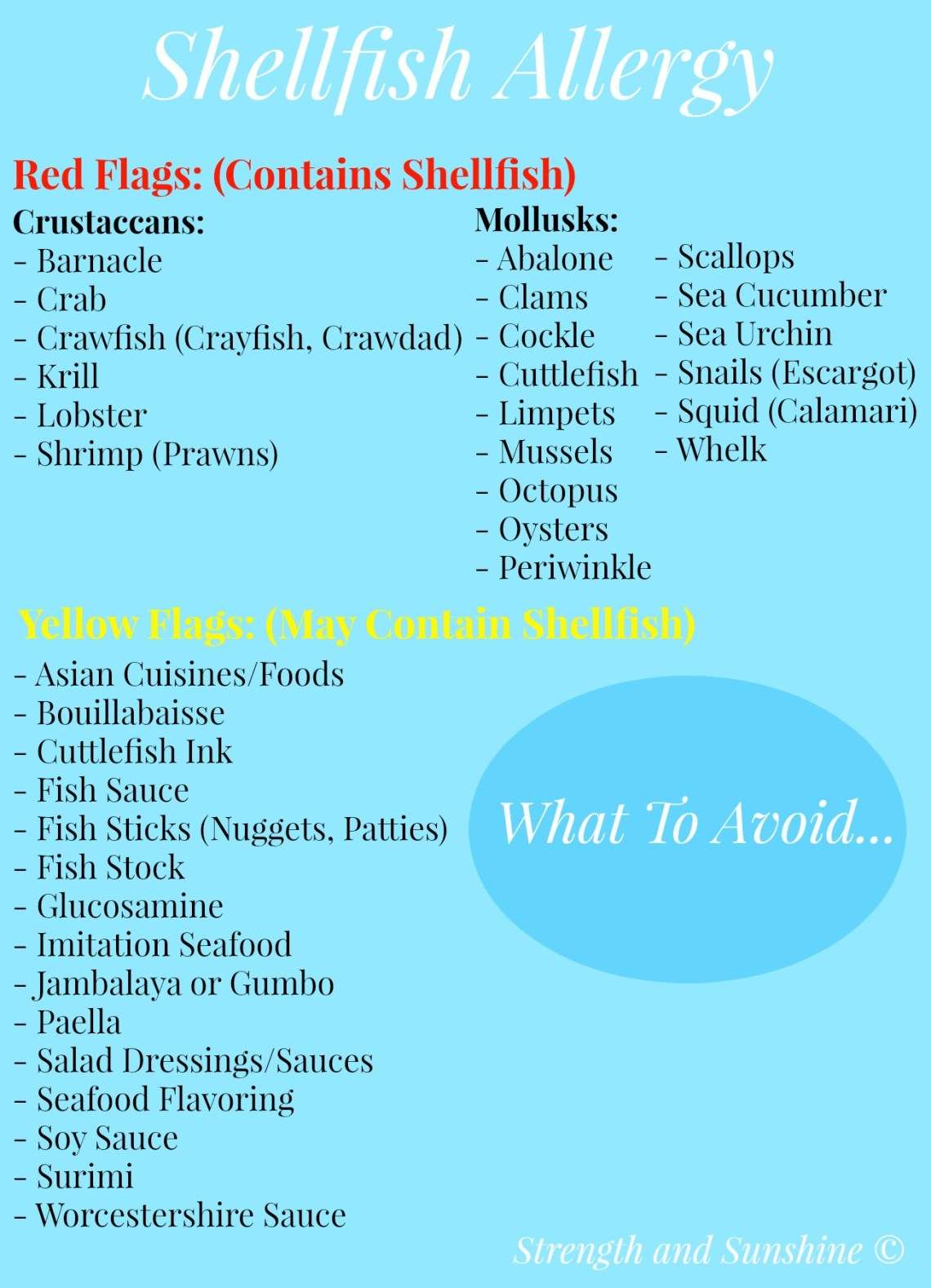 Image Result For Shellfish Allergy And Iodine