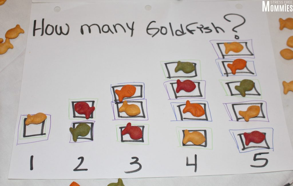 An easy and fun way to learn the numbers