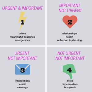 urgent important box