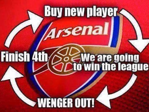 arsenal4th