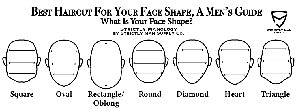 Best Haircut For Your Face Shape A Men S Guide Strictly Manology