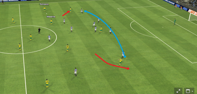 The blue line represents the defensive line, whilst the red lines respresent the offensive movements.