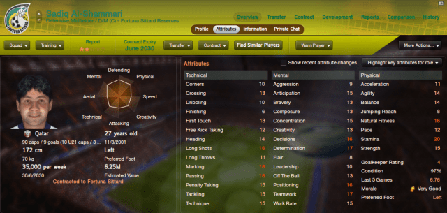 His stats have improved and his value has sky-rocketed.