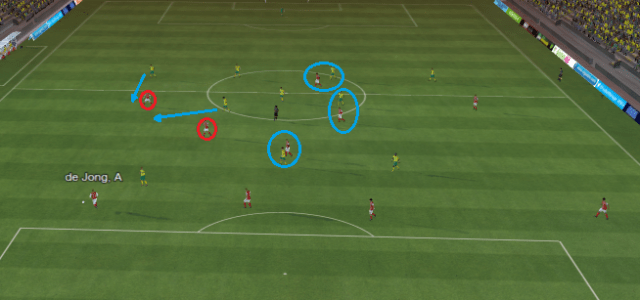 The blue lines represent either defensive pairings or movements, the red circles represent offensive passing options.