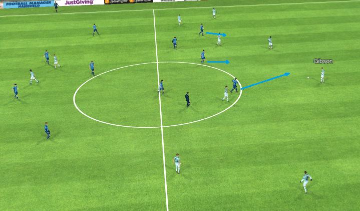 The blue lines represent pressing movements.