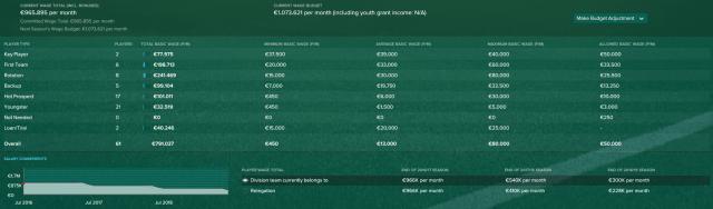 Rangers_ Finances Wages