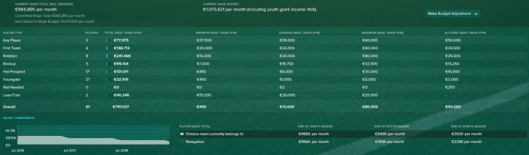 Rangers_ Finances Wages