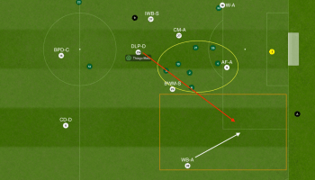 The Narrow 4-1-2-2-1 – Expanding Upon Defensive Football in