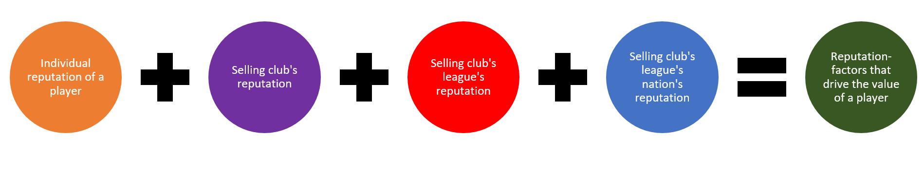reputation01.png?ssl=1