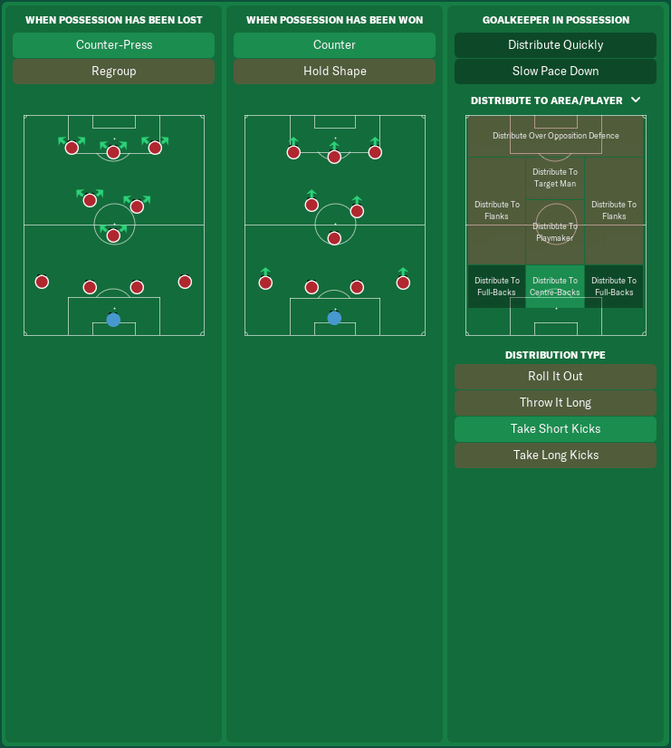 Creating a new hybrid style with FM19's new interface – Strikerless