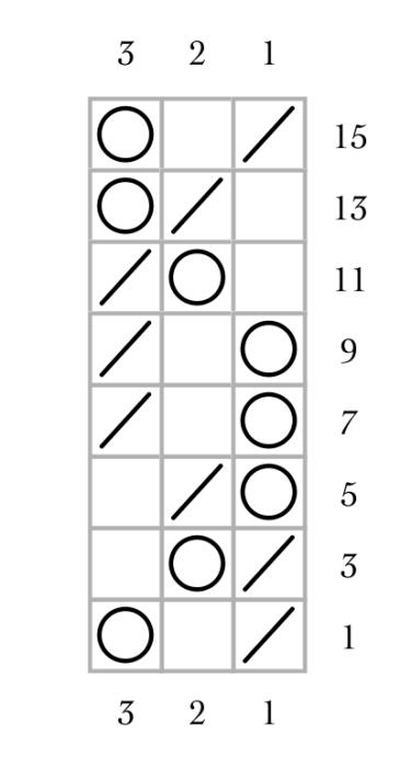 permutation 5 v1