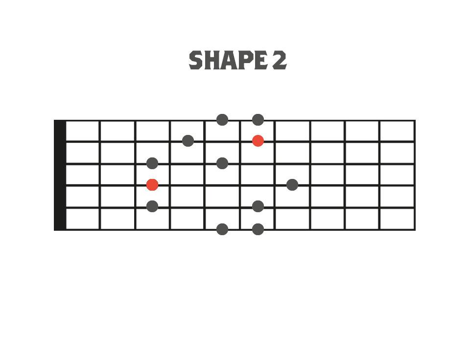 Fretboard Diagram - Shape 2