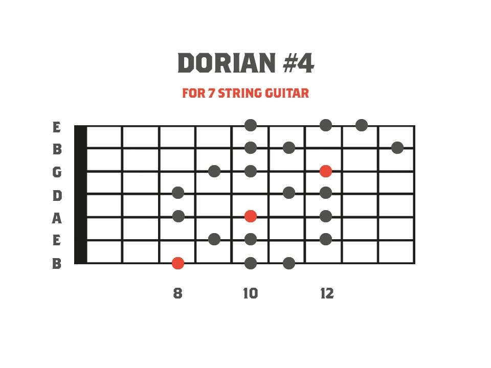 Dorian #4 - Fourth Mode of Harmonic Minor for 7 String Guitar
