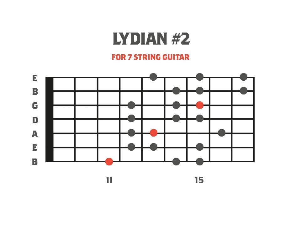 Lydian #2 - Sixth Mode of Harmonic Minor for 7 String Guitar
