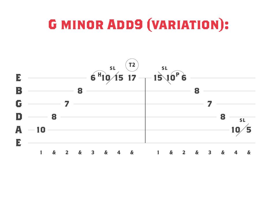 A G minor, Add 9 variation