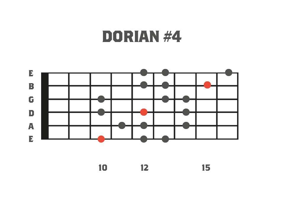 Dorian #4 Mode 3nps - Mode 4 of Harmonic Minor