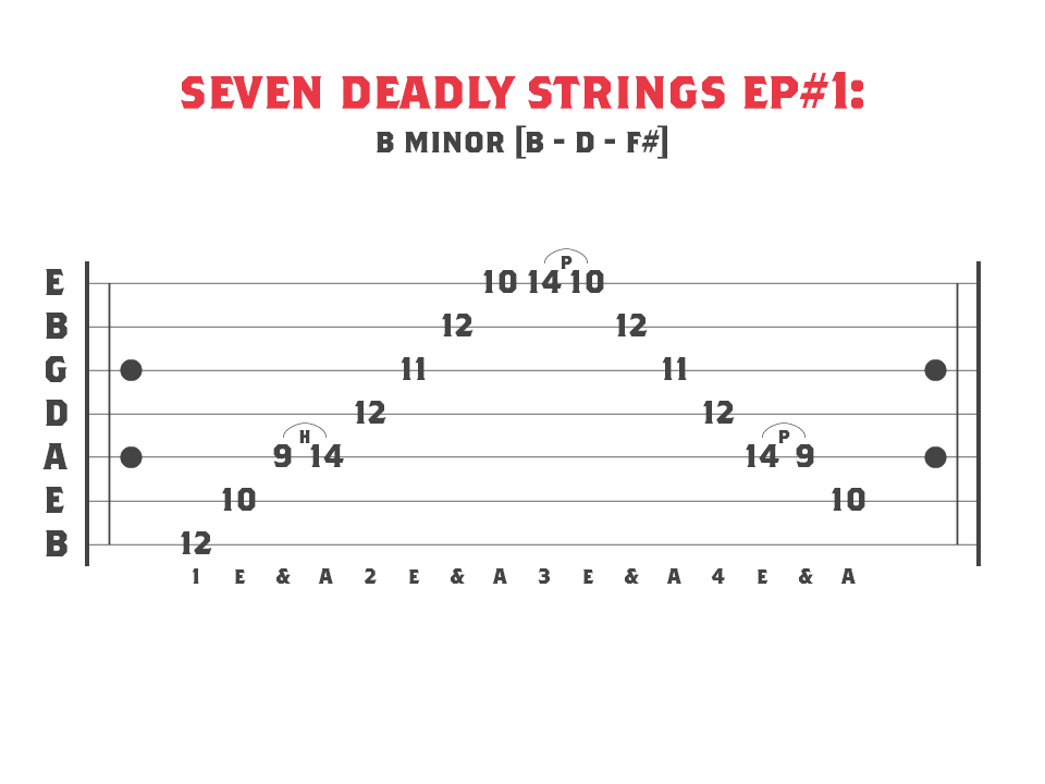 B Minor Sweep Picking Arpeggio for 7 String Guitar