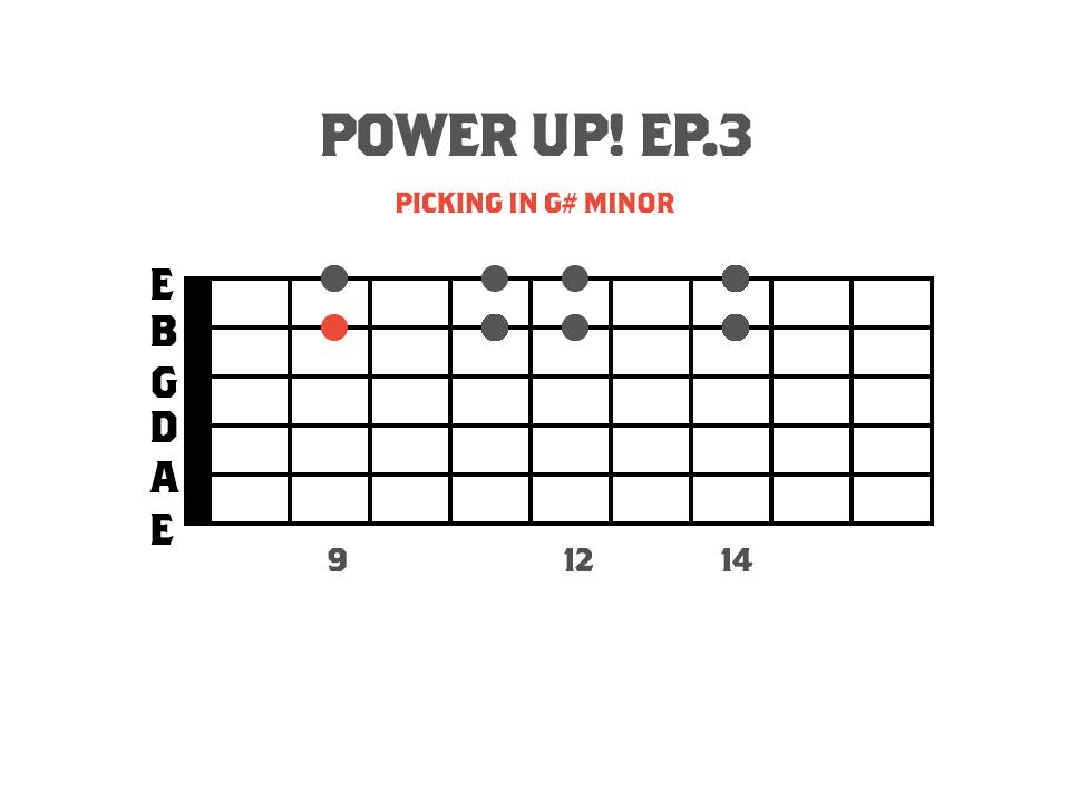 "Fretboard Diagram for ""Picking in G# minor"". Odd Time Alternate Picking"