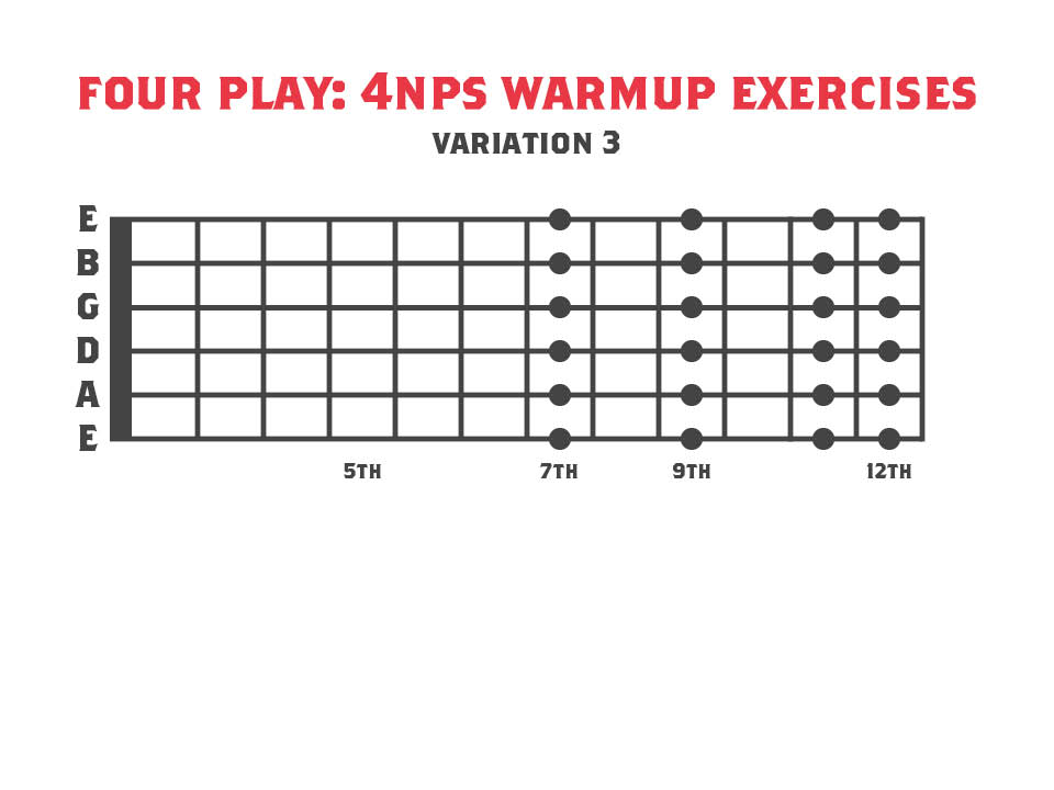 Guitar Warmup Exercise using a 4 finger major scale pattern