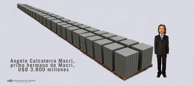 Calcaterra-3.800-millones-43-pallet