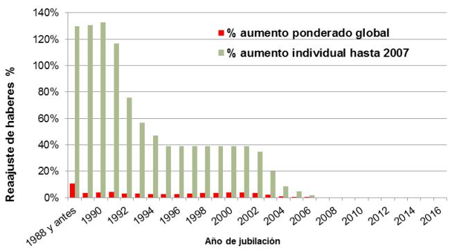 Plutocracia disfrazada de pobrismo I.docx4