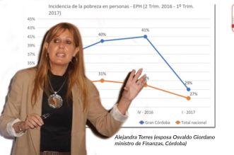 Alejandra-Torres