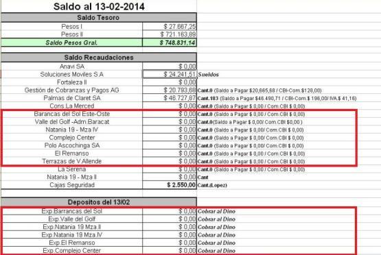 Euromayor, Pro Córdoba, Cambiemos, senadora nacional Laura Rodríguez Machado, Relaciones Institucionales, fondos a cuevas financieras, corrupción, estafa, Mauricio Macri, constructora, desarrollista, encarcelamiento