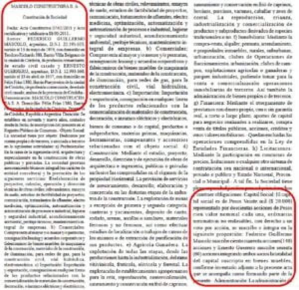Guillermo Mascolo, Cambiemos, Ramón Mestre, offshore, Florida, Estados Unidos, Schiaretti, M.B. Construcciones S.A., Testaferro, corrupción