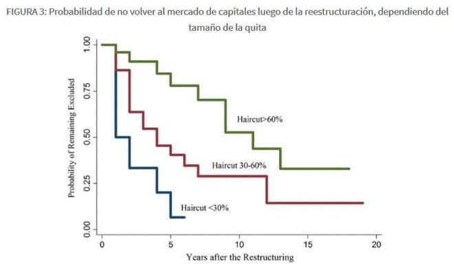 Clarin, Héctor Magnetto, BlacRock, Elliot Managament, Pául Singer, Argentina, Laurence Fink, Deuda Externa, IShares, crisis financiera del 2008, EEUU, Casa Blanca, FMI