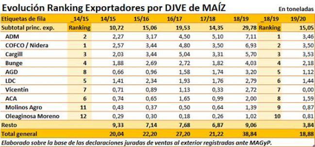 Alberto Fernandez, Economia,, Wall Street, Europa, Vicentín, Argentina, orenzini