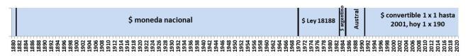 Macri, Fernández, Pobreza, Oxfam, INDEC, ASPO, Covid 19, Cuarentena, Subsidio, IFE, Gini, Desigualdad Social, Ricos, Millonarios, Ingresos per capita, Dólar, Ahorros, Corralito, Inflación