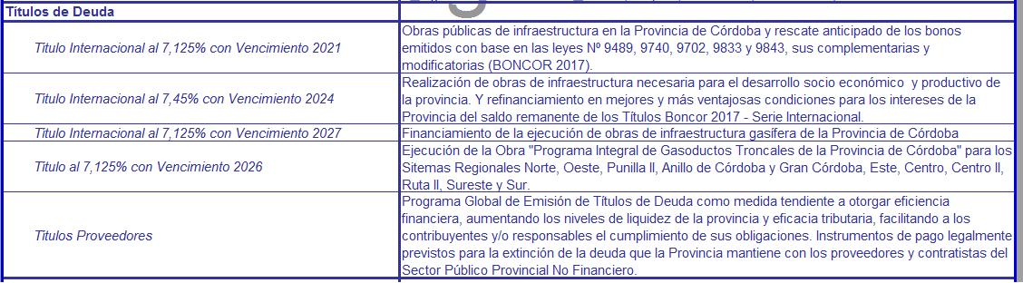 ACIF, deuda externa, cordoba, constructoras