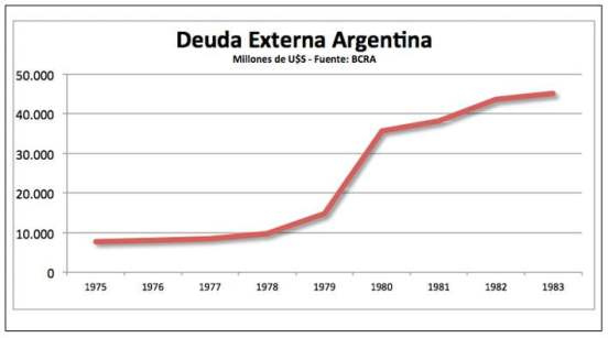 24M, FMI, Deuda, Malvinas
