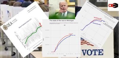 fraude, elecciones, EEUU, Biden