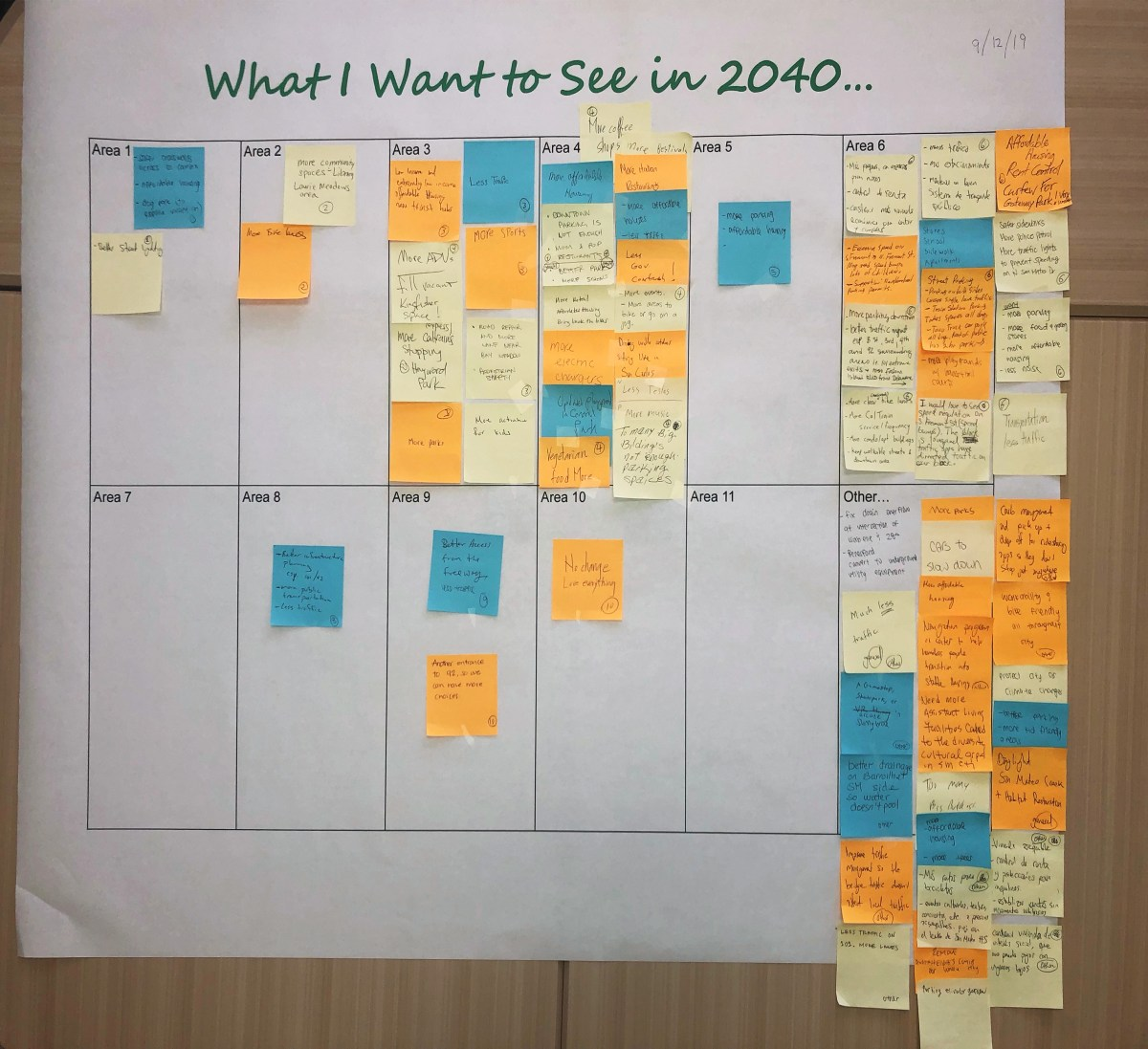 What I want to see in 2040 exercise index cards, September 12