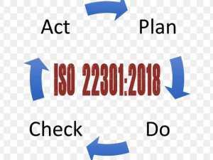 revisão da ISO 22301