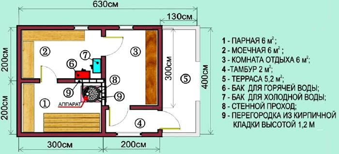 Asetteluvaihtoehto rakennukselle, jossa on terassi, höyryhuone, pukuhuone ja pesu