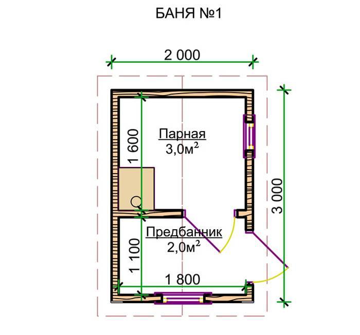 Kaavio esittää pienen kylvyn 2 * 3 projektin