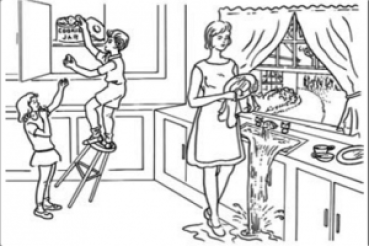 In the initial evaluation of a stroke patient, this graphic is presented in order to calculate a score known as the National Institutes of Health Stroke Scale Score (NIHSS Score). The examiner asks the patient to describe what is seen in the picture as a test of language fluency. However, patients with profound left visual neglect will describe the woman washing dishes at the sink, but will fail to recognize the children in the left half of the scene.
