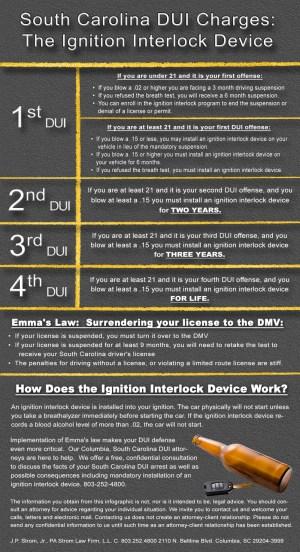 Emma's Law - ignition interlock device