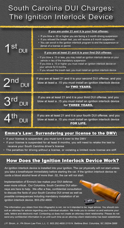 Emma's Law - Ignition Interlock Device | South Carolina