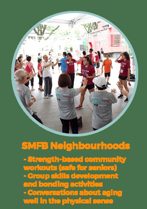 smfb neighbourhoods