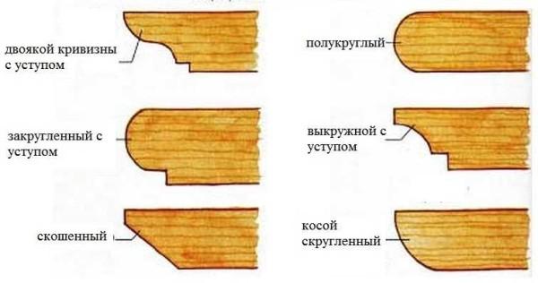 Jak można wykonać krawędzie belek