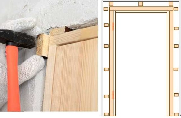 Cum să puneți ușa interioară cu propriile mâini: zdrobiți caseta