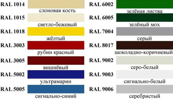Standardní paleta barev, ve kterých jsou malovány profilované plechy
