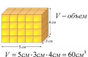 Formula per il calcolo del volume della stanza