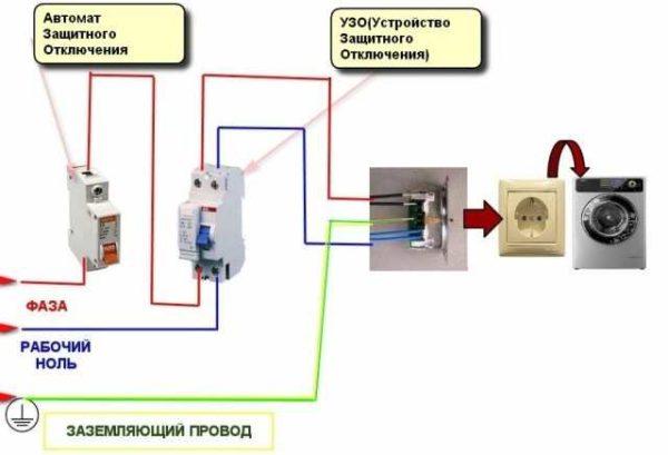 Schéma de connexion de la machine à laver