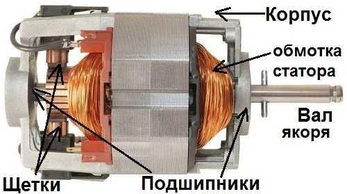 Bina kolektörü motoru